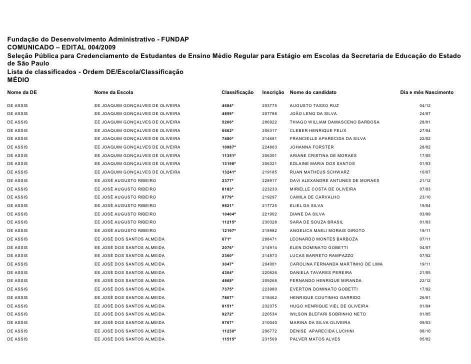 Classificados Do Acessa Escola 2009