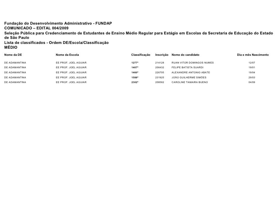 Fundação do Desenvolvimento Administrativo - FUNDAP COMUNICADO – EDITAL 004/2009 Seleção Pública para Credenciamento de Es...