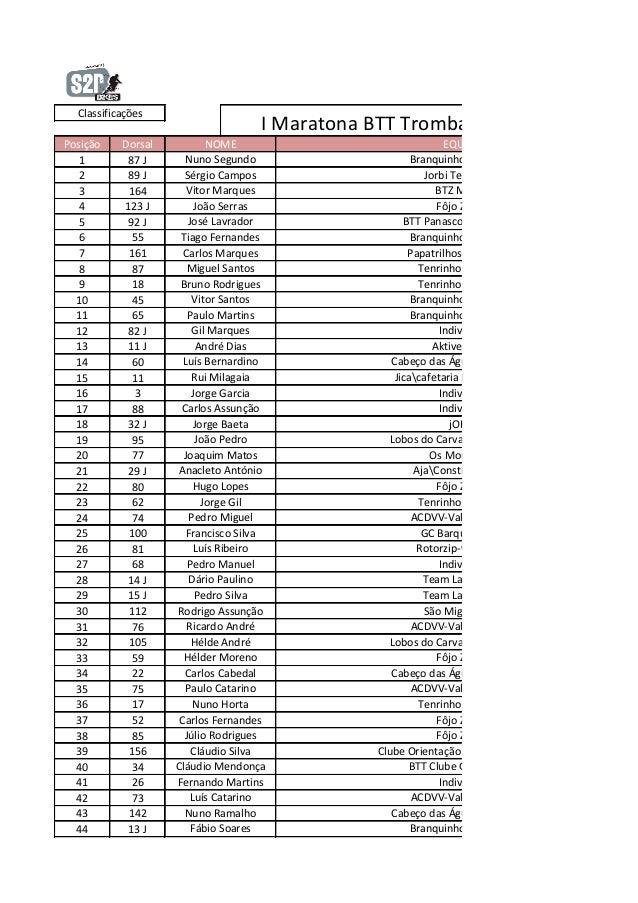 Classificações                                     I Maratona BTT Tromba Estendida 2013Posição    Dorsal           NOME   ...