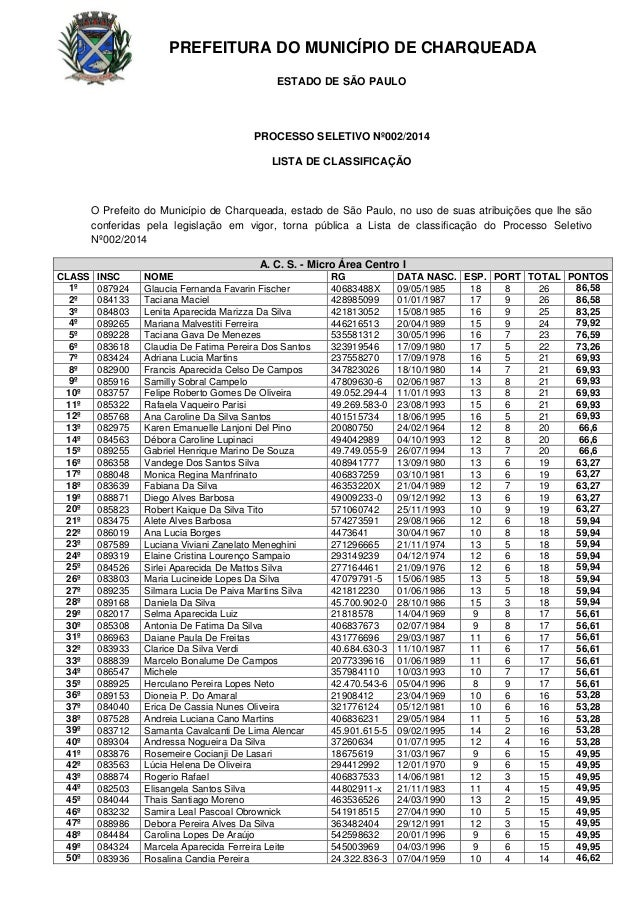 PREFEITURA DO MUNICÍPIO DE CHARQUEADA ESTADO DE SÃO PAULO PROCESSO SELETIVO Nº002/2014 LISTA DE CLASSIFICAÇÃO O Prefeito d...