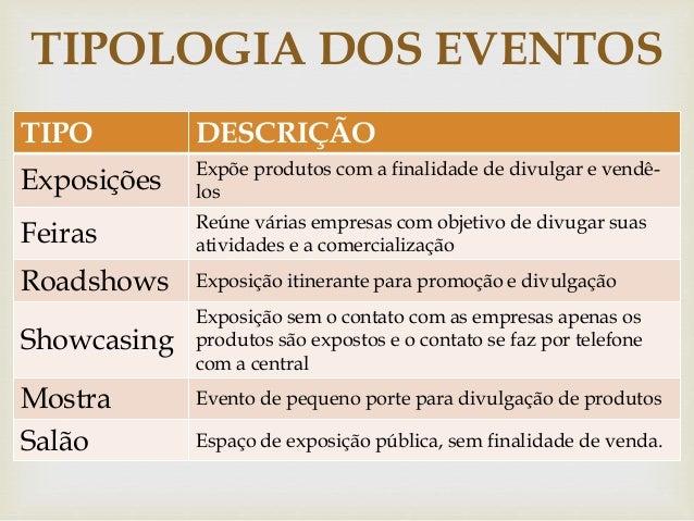 TIPOLOGIA DOS EVENTOS  TIPO DESCRIÇÃO  Exposições Expõe produtos com a finalidade de divulgar e vendê-los  Feiras Reúne v...