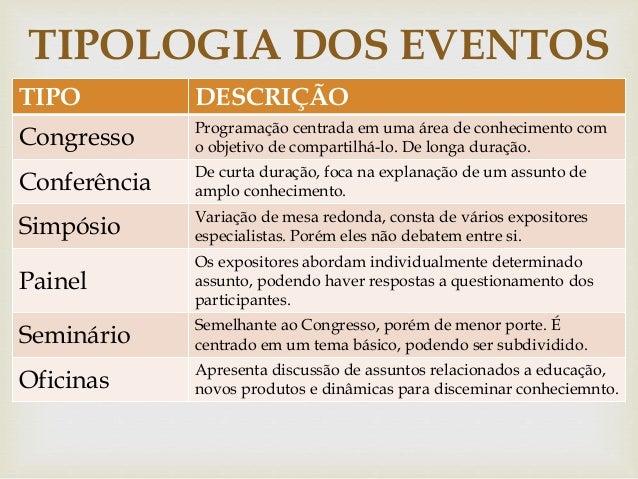 TIPOLOGIA DOS EVENTOS  TIPO DESCRIÇÃO  Programação centrada   Congresso em uma área de conhecimento com  o objetivo de co...