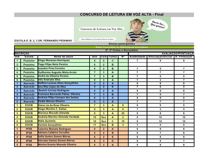 CONCURSO DE LEITURA EM VOZ ALTA - Final     ESCOLA E. B. 2, 3 DR. FERNANDO PEIXINHO                                       ...