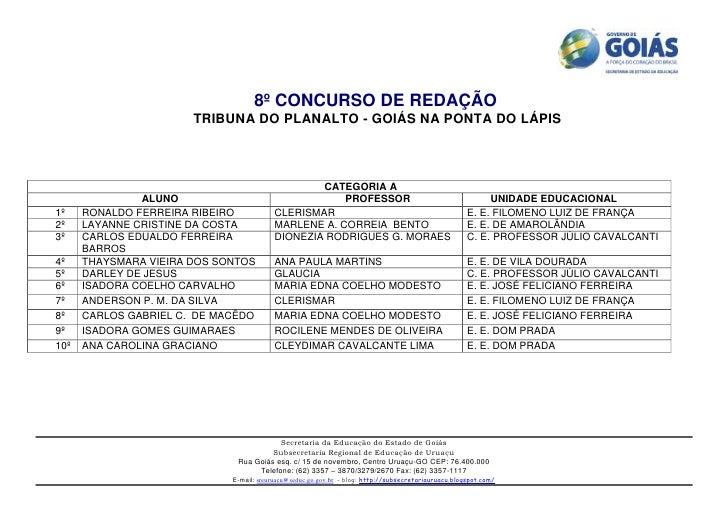 CATEGORIA AALUNOPROFESSORUNIDADE EDUCACIONAL1ºRONALDO FERREIRA RIBEIROCLERISMARE. E. FILOMENO LUIZ DE FRANÇA2ºLAYANNE CRIS...