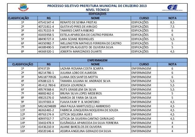 PROCESSO SELETIVO PREFEITURA MUNICIPAL DE CRUZEIRO 2013                                             NÍVEL TÉCNICO         ...