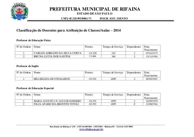 PREFEITURA MUNICIPAL DE RIFAINA ESTADO DE SÃO PAULO CNPJ 45.318.995/0001-71  INSCR. EST.: ISENTO  Classificação de Docente...