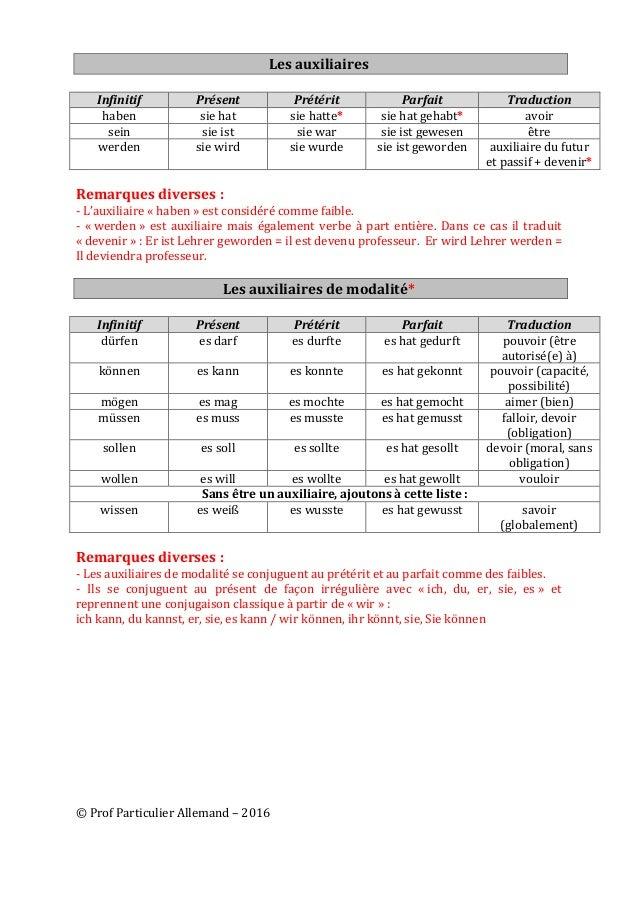 Classification Apophonique Des Verbes Forts Allemands