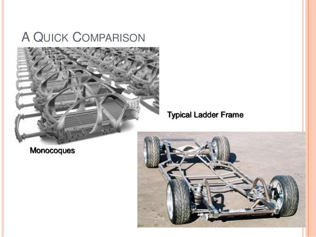 Automobile chassis and classification (frames)