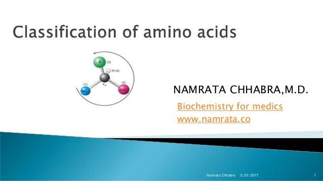 Biochemistry for medics www.namrata.co 3/25/2017 1Namrata Chhabra NAMRATA CHHABRA,M.D.