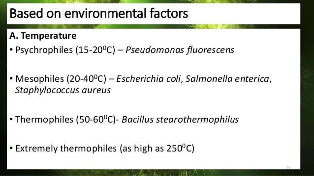 21 C. pH • Acidophiles (Lactobacillus acidophilus) • Alkaliphiles (Vibrio) • Neutralophiles (pH 6-8) Majority of the medic...