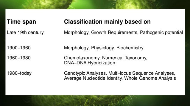 Time span Classification mainly based on Late 19th century Morphology, Growth Requirements, Pathogenic potential 1900–1960...