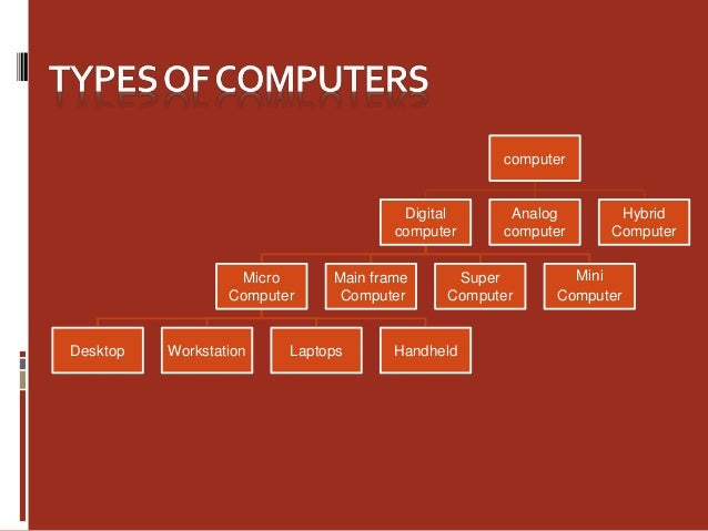 classes of computers Computer software is typically classified into two major types of programs: system software and application software system software systems software are programs that manage the resources of the computer system and simplify applications programming.