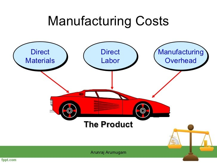 basic manufacturing cost categories Essay about basic manufacturing cost categories 3 basic manufacturing cost  manufacturing overhead, the third element of manufacturing cost,.