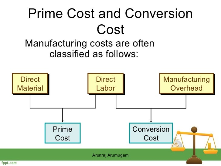 Property Taxes Conversion Cost
