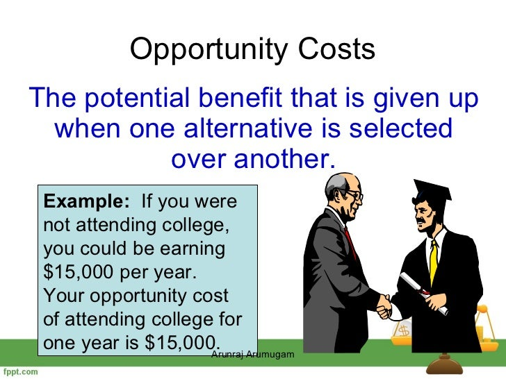 opportunity cost articles