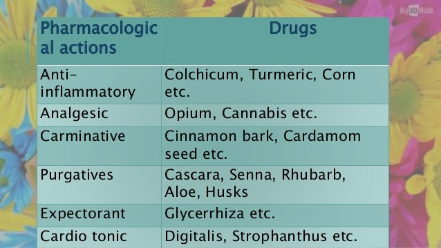 Advantages:-  It is useful in studying the therapeutic uses of the drugs.  Such type of classification forms the basis f...