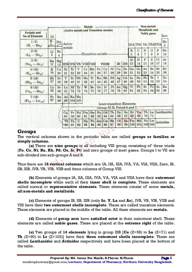 Periodic Table where are the lanthanides and actinides placed on the periodic table : Classification of elements manik