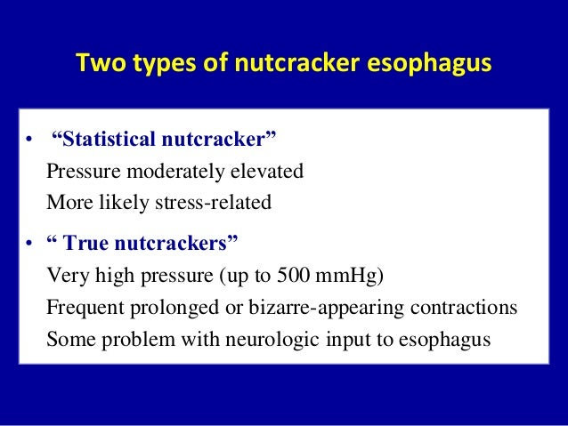Classification of esophageal motility disorders