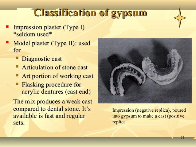 Classification of gypsum