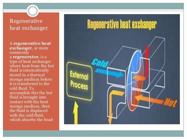 Classification Of Heat Exchanger