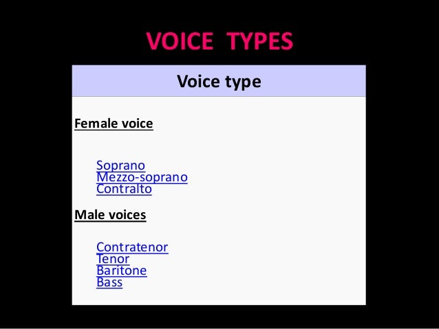 Womens Voice  Categories