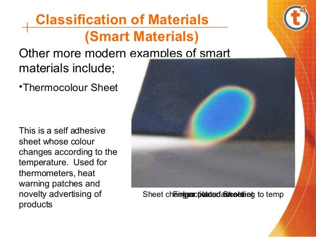 smart and modern materials Smart materials and modern materials have many different uses and are  developed to meet modern needs smart materials can sense and react to.
