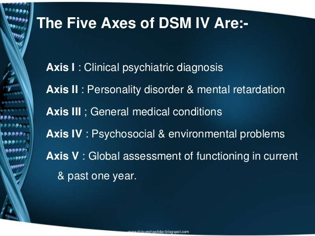 The Five Axes of DSM IV Are:-Axis I : Clinical psychiatric diagnosisAxis II : Personality disorder & mental retardationAxi...