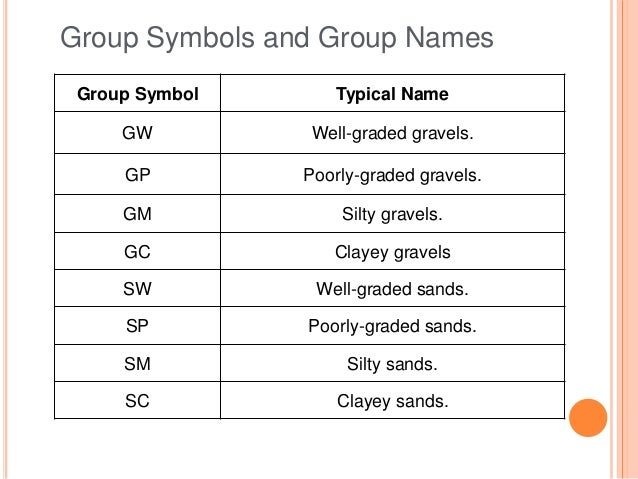 soil classification guideline clayey silt