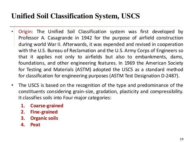 Classification os soil for Soil grading