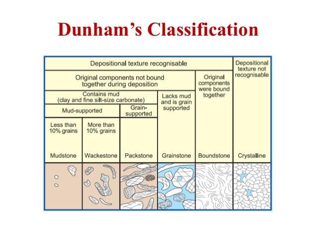 Lithium Carbonate Bcs Classification