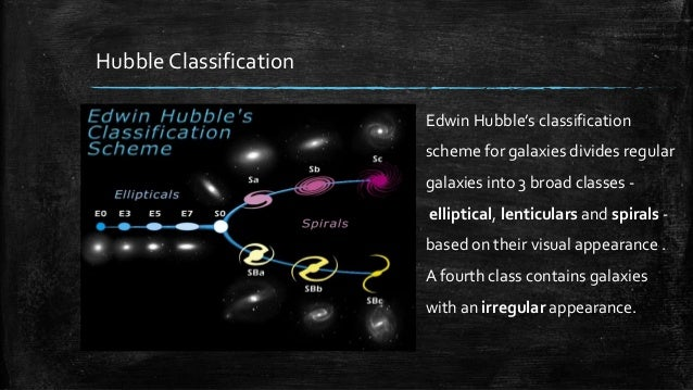 Classifying And Measuring Galaxies