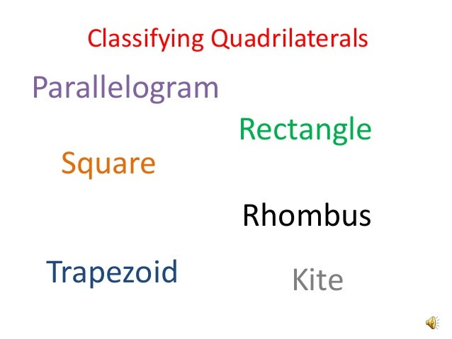 Classifying QuadrilateralsParallelogram                Rectangle  Square                 Rhombus Trapezoid           Kite