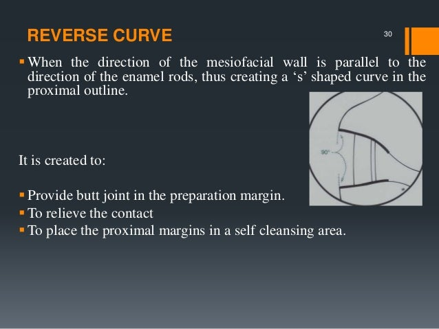 Pulpal Floor Gingival Wall Class Ii Amalgam Cavity