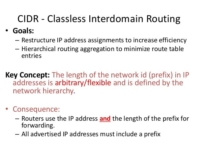 Classless inter domain routing Slide 3