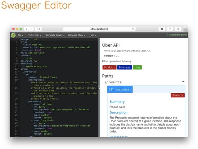 Swagger Editor