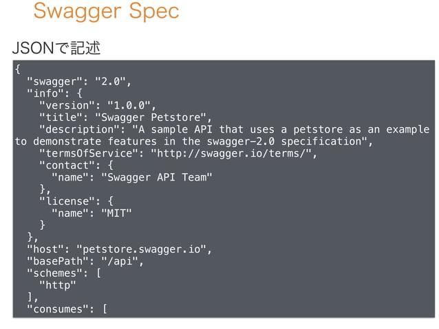"""Swagger Spec { """"swagger"""": """"2.0"""", """"info"""": { """"version"""": """"1.0.0"""", """"title"""": """"Swagger Petstore"""", """"description"""": """"A sample API t..."""