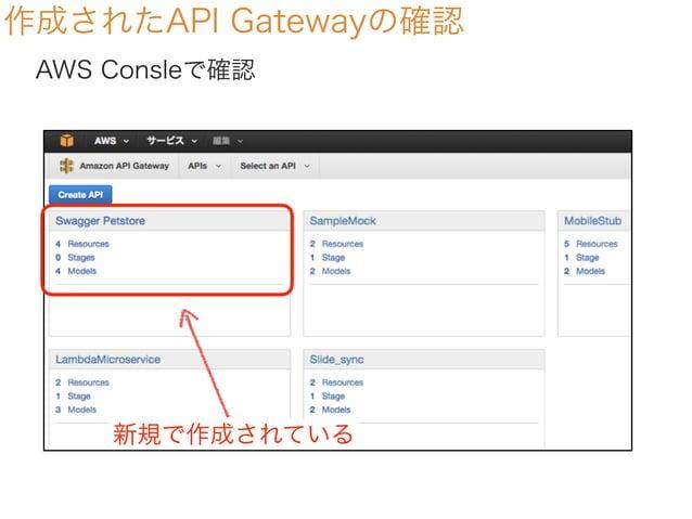 作成されたAPI Gatewayの確認 AWS Consleで確認 新規で作成されている
