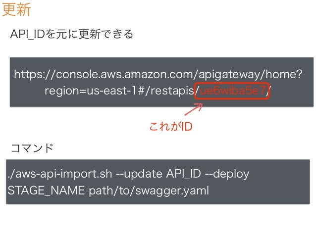 更新 API_IDを元に更新できる https://console.aws.amazon.com/apigateway/home? region=us-east-1#/restapis/ue6wiba5e7/ これがID コマンド ./aws-...