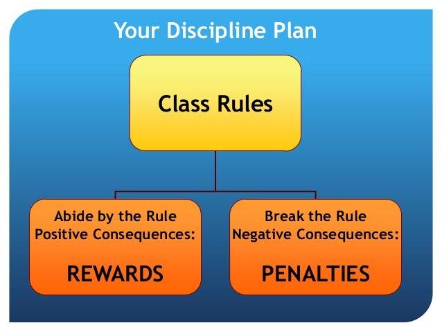Classroom Reward Ideas High School ~ Classroom management ppt