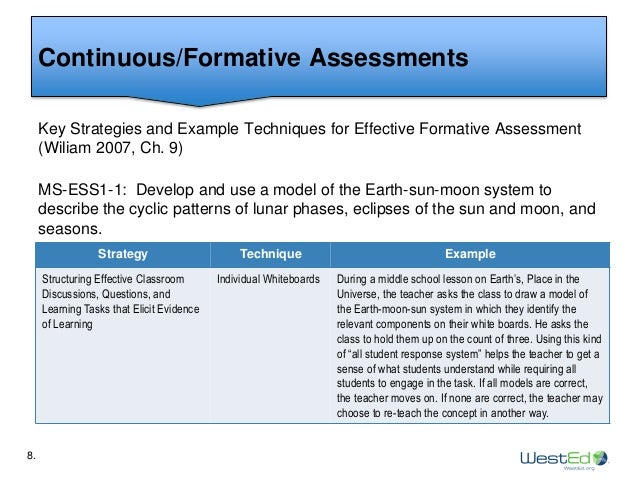 Classroom Assessment Strategies For Ngss Earth And Space Sciences