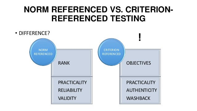 About the Georgia's Criterion-Referenced Competency Tests (CRCT)