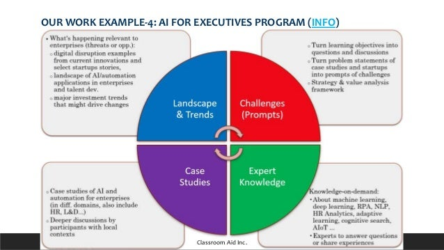OUR WORK EXAMPLE-4: AI FOR EXECUTIVES PROGRAM (INFO) Classroom Aid Inc.