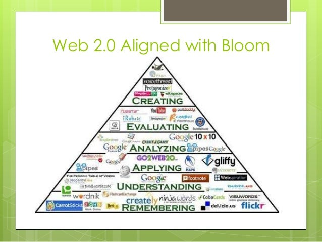 Classroom curriculum in a web 2 Slide 3