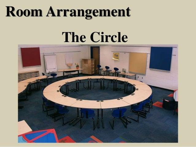 Classroom Design An Exploration