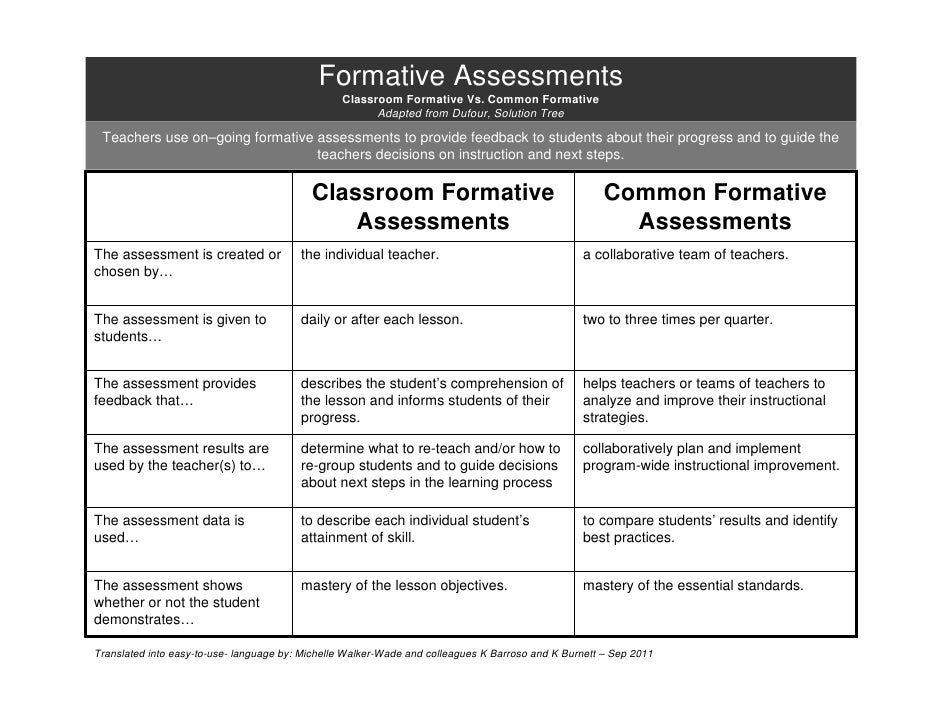 Formative Assessments                                                 Classroom Formative Vs. Common Formative            ...