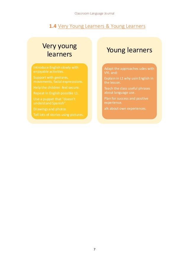 Classroom Language Journal