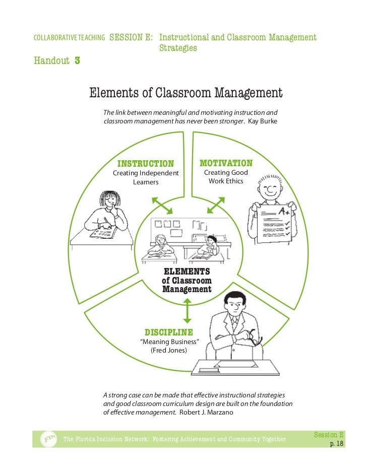 Collaborative Teaching Strategies Inclusion Classroom ~ Classroom management