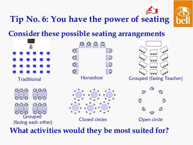 Classroom Management Dq 2013