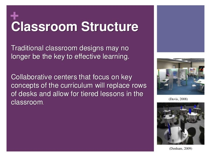 Classroom Design Powerpoint ~ Classroom of the future