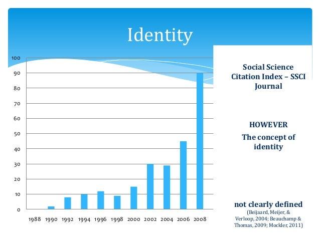 0 10 20 30 40 50 60 70 80 90 100 1988 1990 1992 1994 1996 1998 2000 2002 2004 2006 2008 Identity Social Science Citation I...